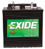 golf cart batteries,