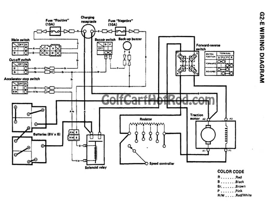 golf cart electrical wiring diagram